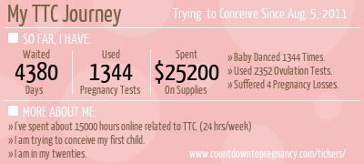 Question    3dpo - BabyCenter